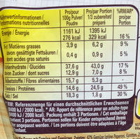 INDONESISCHES MAH MEE - Nutrition facts