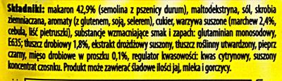 SMACZNA ZUPA Rosół z Kury - Składniki - pl
