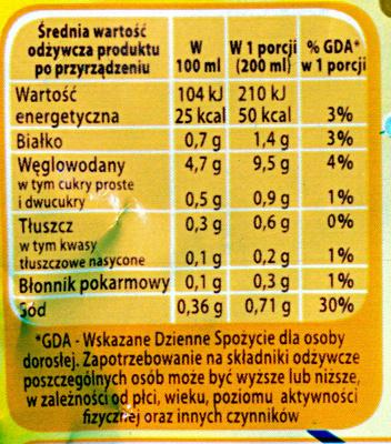 SMACZNA ZUPA Rosół z Kury - Voedigswaarden