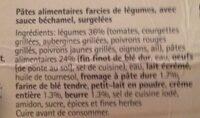Lasagne verdure - Ingredienti - fr