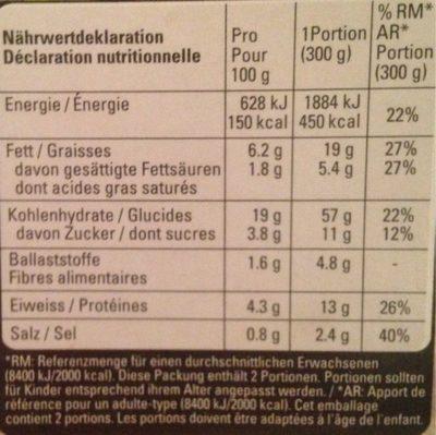 Lasagne verdure - Valori nutrizionali - fr