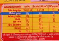Bouillon Kub dégraissé Volaille - Nutrition facts