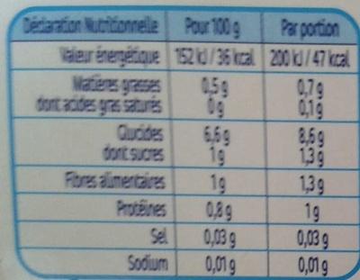 NaturNes Courgettes - Informations nutritionnelles - fr
