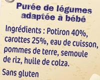NESTLE NATURNES Petits Pots Bébé Potiron -2x130g -Dès 4/6 mois - Ingredienti - fr