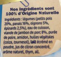 NESTLE NATURNES Petits Pots Bébé Petits Pois Jambon -2x200g -Dès 6 mois - Ingredienti - fr