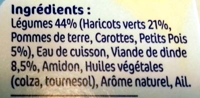 NESTLE NATURNES Petits Pots Bébé Haricots Verts Dindonneau -2x200g -Dès 6 mois - Ingredienti - fr