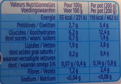NESTLE NATURNES Petits Pots Bébé Haricots Verts Dindonneau -2x200g -Dès 6 mois - Valori nutrizionali - fr