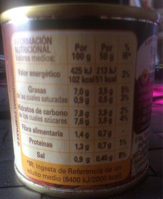 Tomate Frito Estilo Casero Solis - Información nutricional - fr