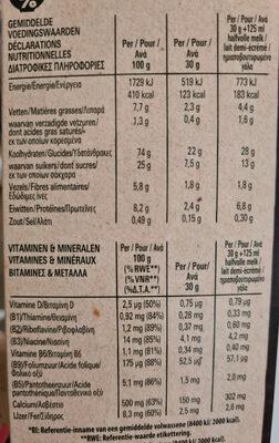 céréale lion - Nutrition facts - fr