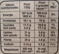 NESTLE DESSERT Cacao en Poudre boîte - Nutrition facts - fr