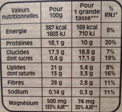 NESTLE DESSERT Cacao en Poudre boîte - Informations nutritionnelles - fr