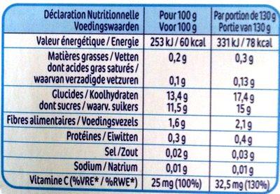 NESTLE NATURNES Compotes Bébé Pommes Pruneaux -4x130g -Dès 4/6 mois - Valori nutrizionali - fr