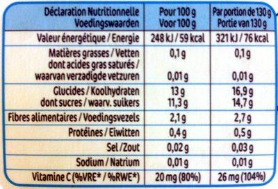 NESTLE NATURNES Compotes Bébé Fruits du soleil -4x130g -Dès 8 mois - Valori nutrizionali - fr