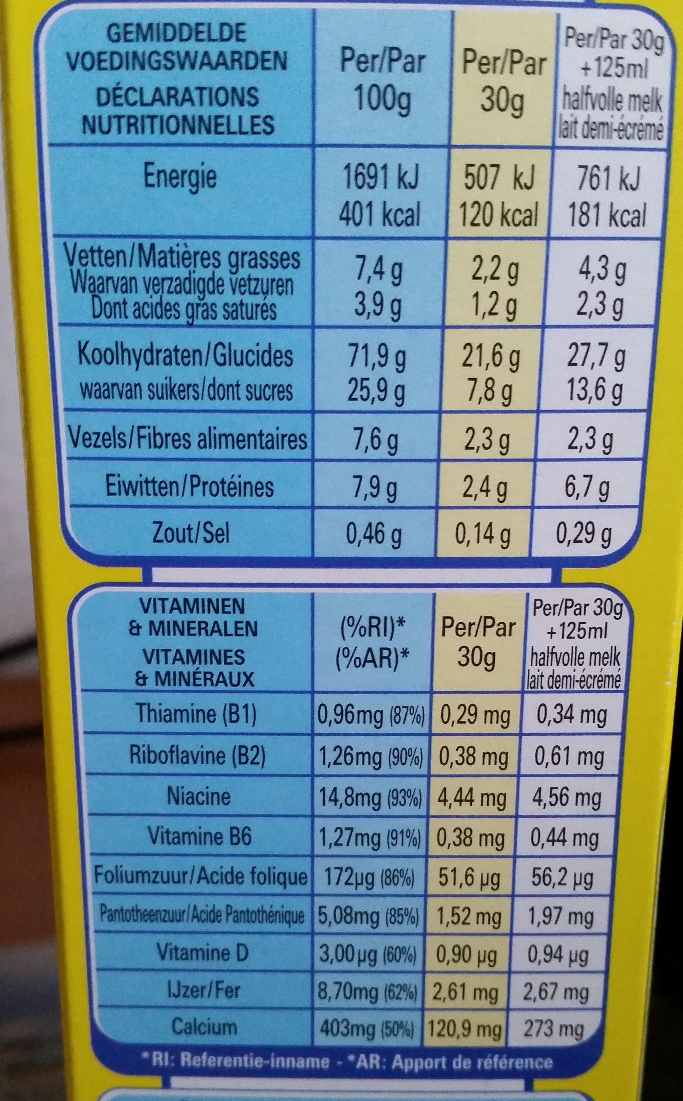 Nesquik nutrition facts