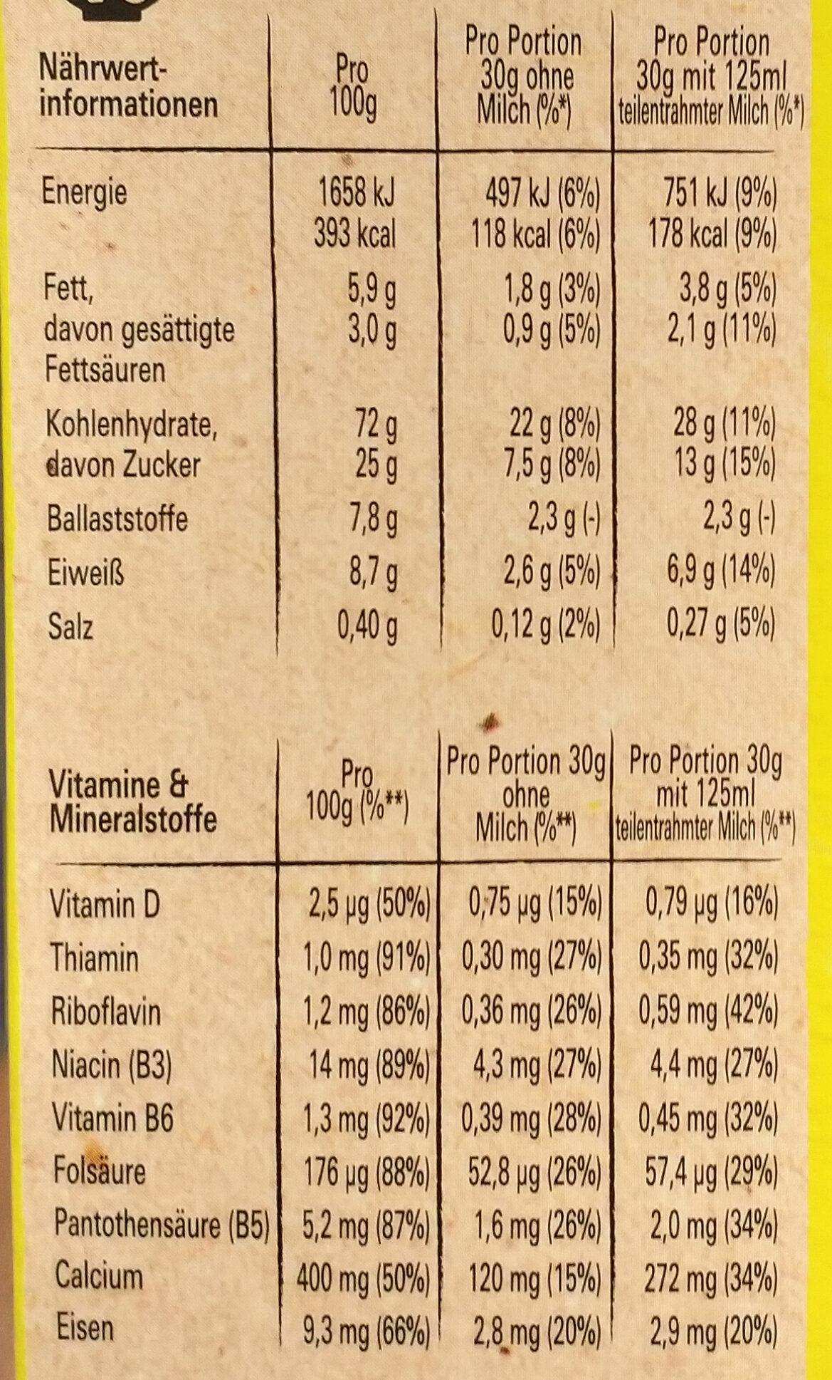 Nestlé Nesquik Duo - Nährwertangaben - de