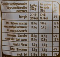 Yes Cacao - Nutrition facts - fr