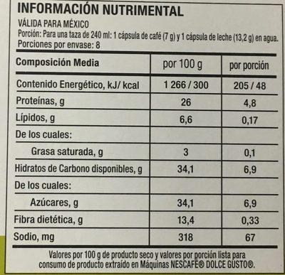 CAPPUCCINO SKINNY - Valori nutrizionali