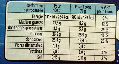 Cônes Fraise Vanille - Nutrition facts