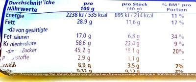 Snack Erdnuss - Nährwertangaben