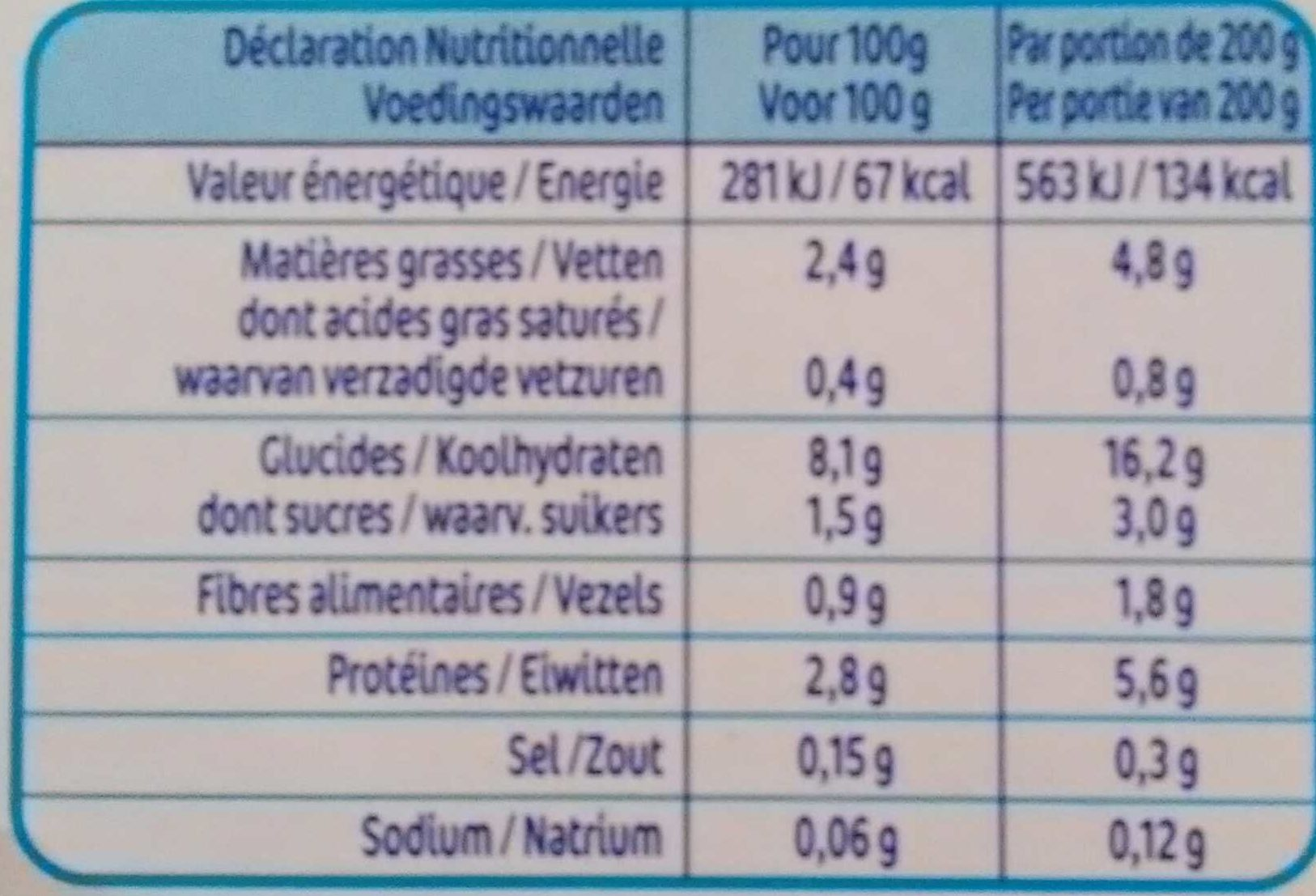 Legumes pâtes jambon - Nutrition facts