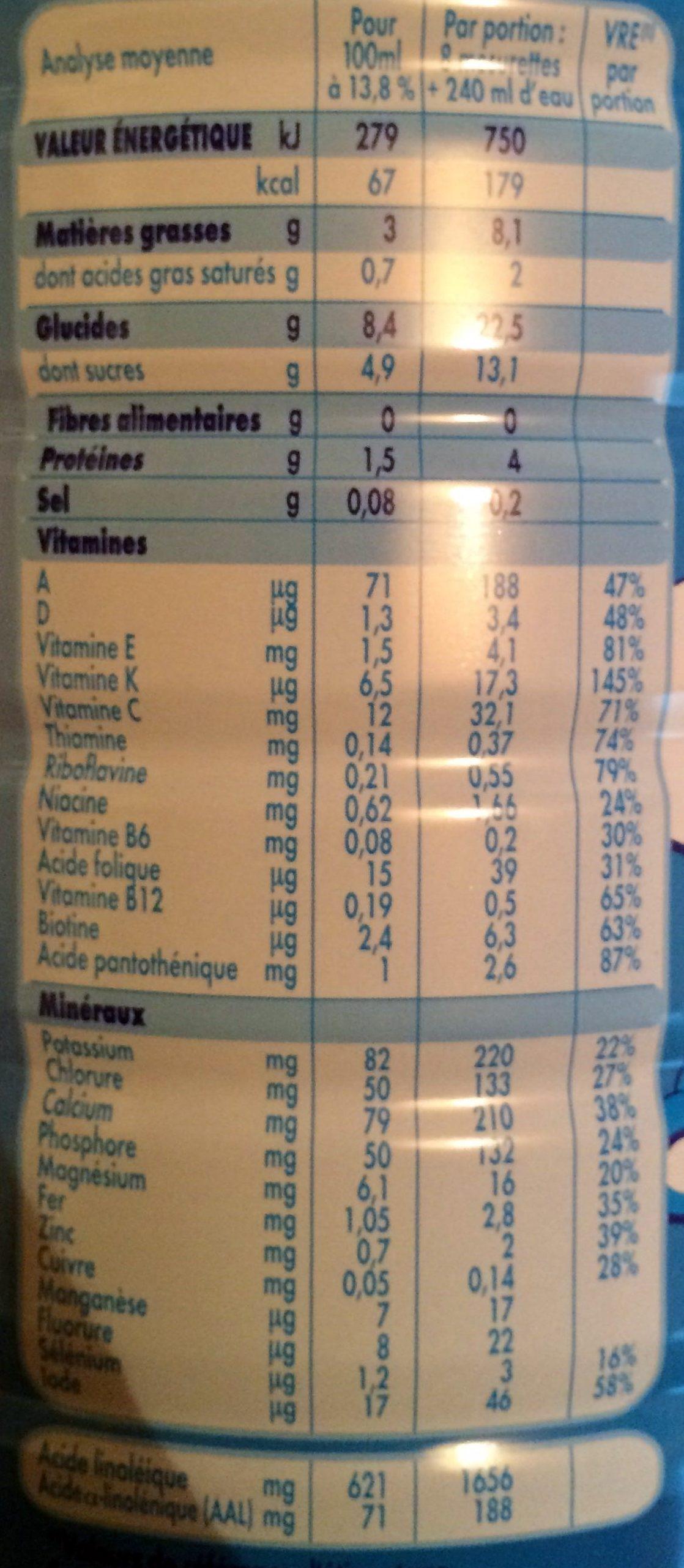 Nidal croissance 3 dès 1 an - Informations nutritionnelles