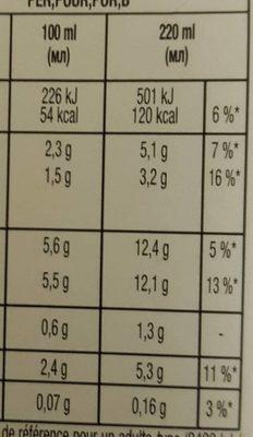 Mocha - Información nutricional
