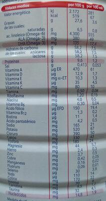Nidina 1 Premium - Información nutricional - es