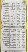 Clusters - Información nutricional