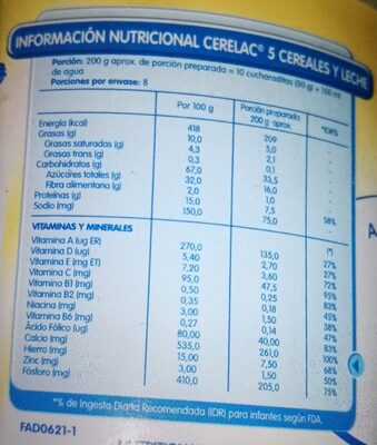 CERELAC - Valori nutrizionali - es