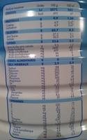 Nidal Natéa 2 - Informations nutritionnelles - fr
