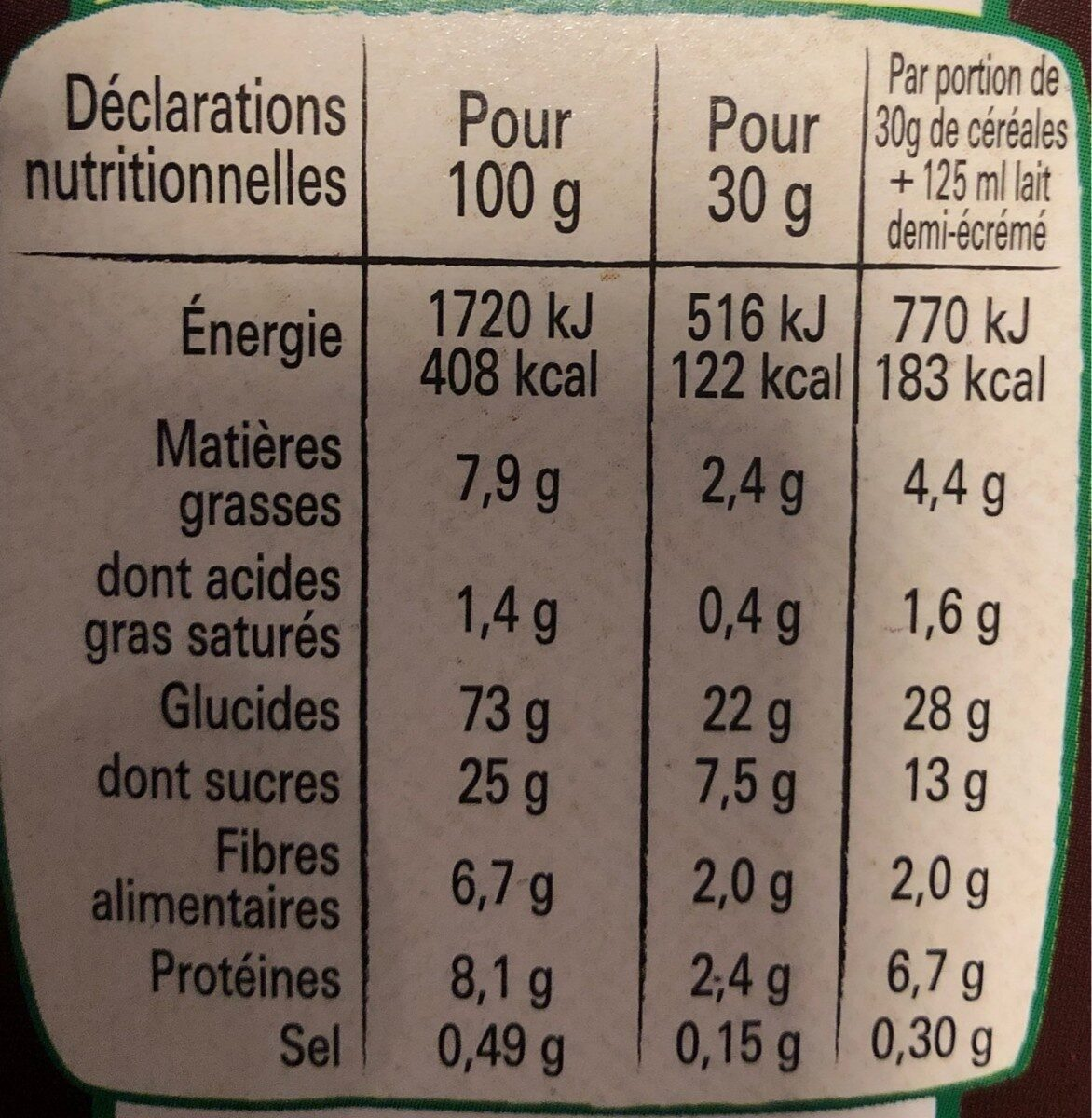 Lion - Nutrition facts - fr