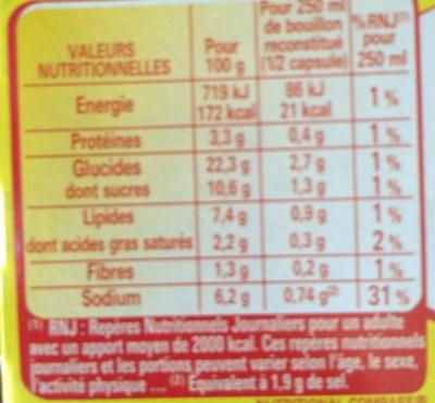 Coeur de bouillon volaille x6 - Informations nutritionnelles