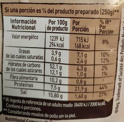 Jugoso al horno pollo a las hierbas provenzales - Informations nutritionnelles - fr