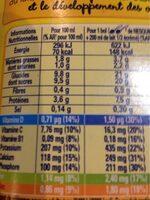 NESQUIK Poudre Cacaotée boîte 1,1kg - Voedingswaarden - fr