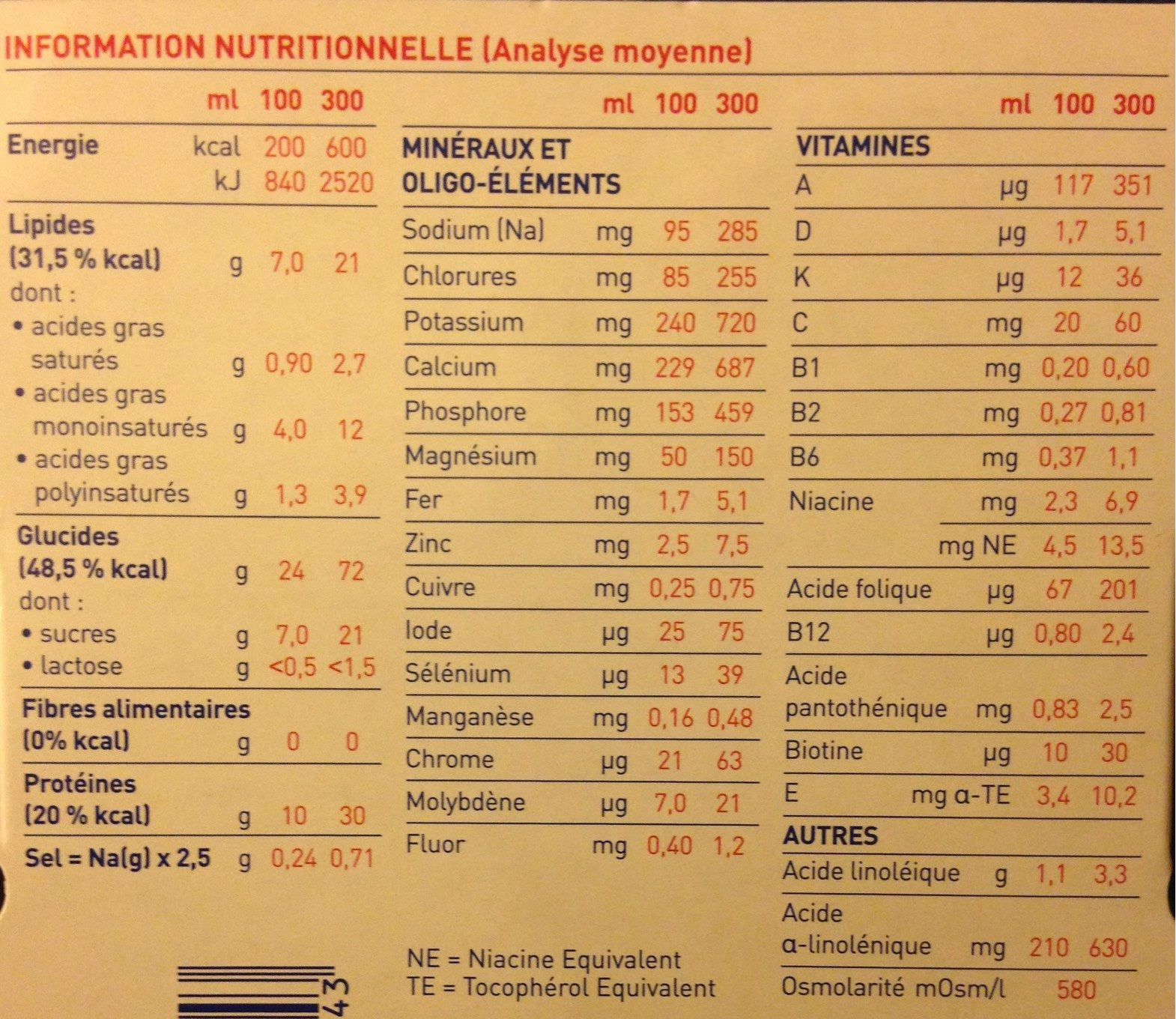 Nestle Renutryl Booster Caramel - 4 Bouteilles ? - Informations nutritionnelles - fr