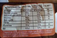 LION MINI Barres chocolatées - sachet - Nutrition facts - fr