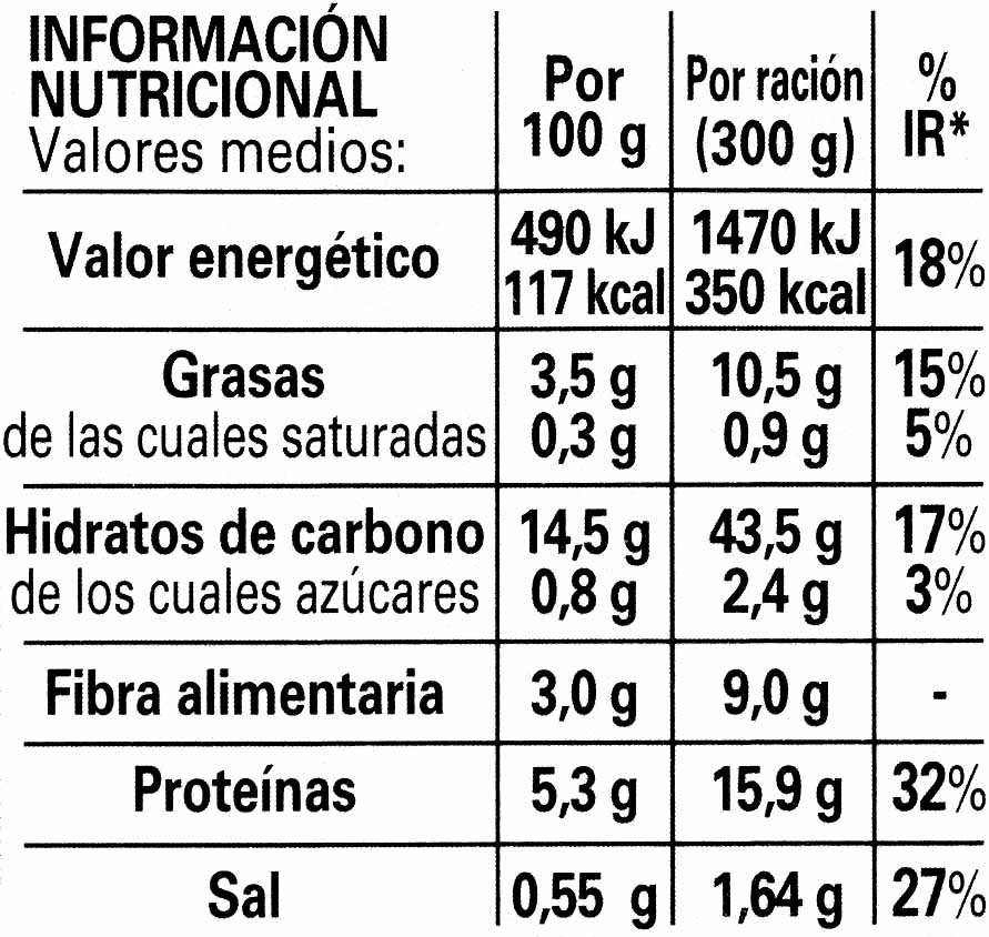 Garbanzos con su sofrito - Información nutricional - es