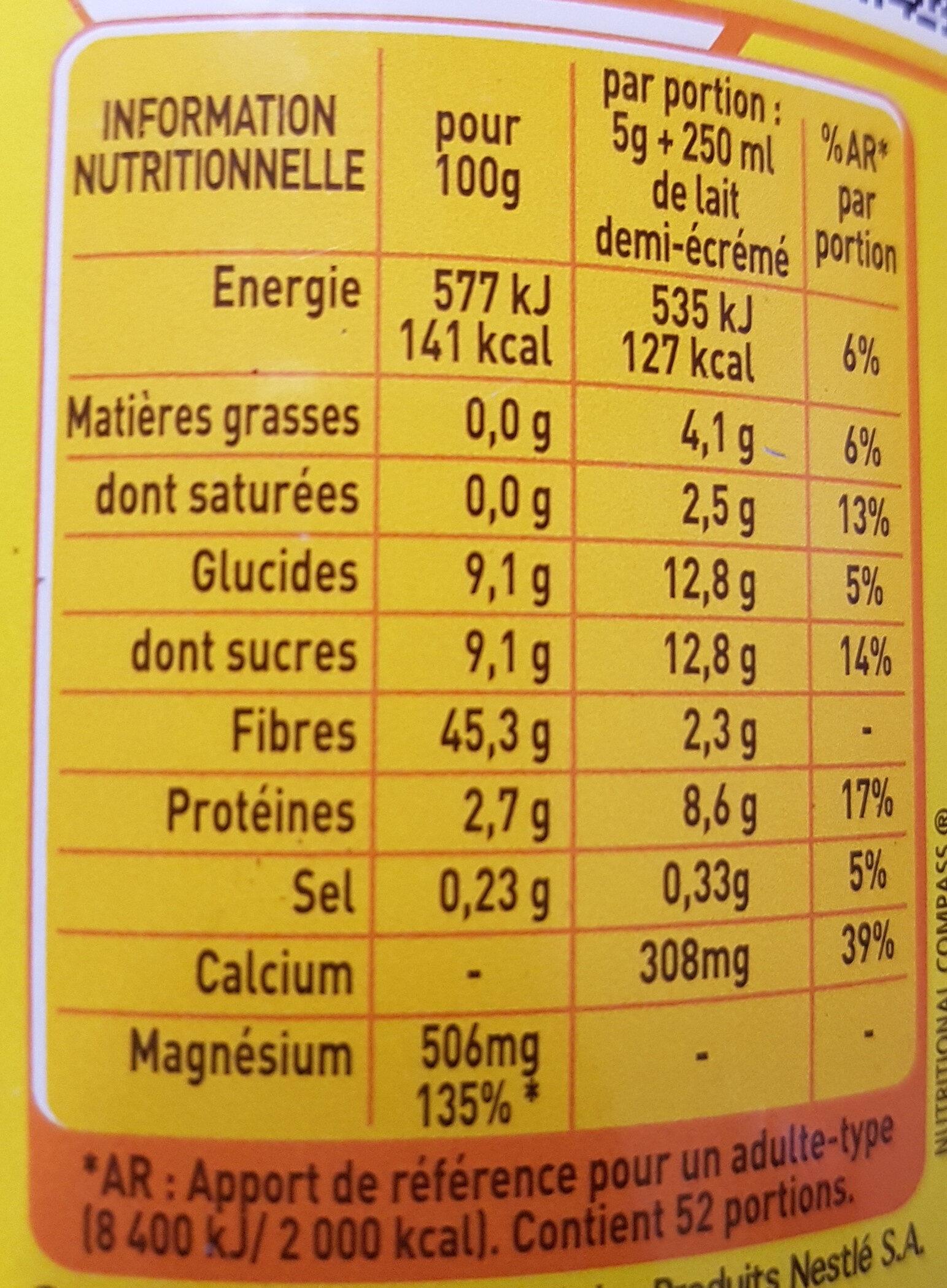 Ricore - Ingrediënten - fr