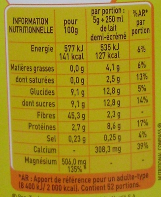 Ricoré original - Nutrition facts