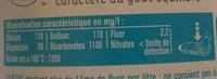 Quézac - Informations nutritionnelles - fr