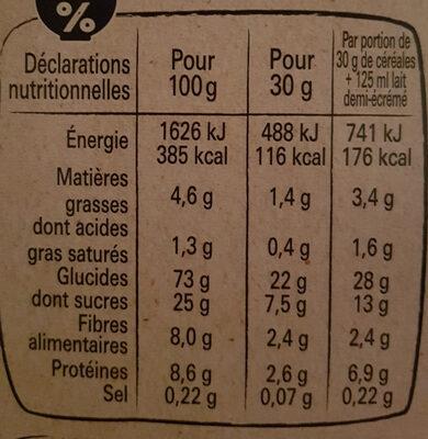 CHOCAPIC céréales petit déjeuner - Informations nutritionnelles - fr