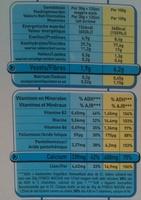 Nestlé Fitness - Voedingswaarden - fr