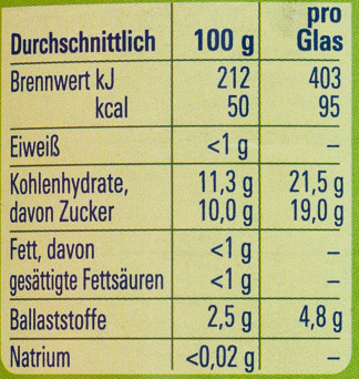NaturNes Pure Birne - Nutrition facts