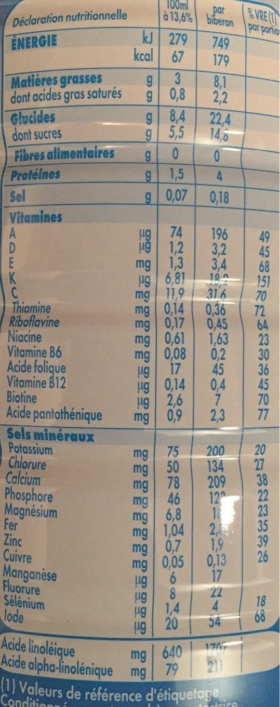 GUIGOZ 3 Lait de Croissance dès 1 an - Valori nutrizionali - fr