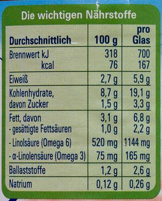 Rahmgemüse mit Reis und Pute - Nutrition facts