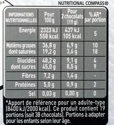 Assortiment Suisse Noir - Voedingswaarden