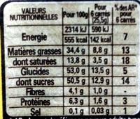 Nestlé Dessert Praliné - Informations nutritionnelles