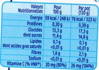 Pommes mangues - Valori nutrizionali - fr