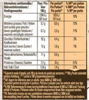 Papillotes Poulet et aux herbes de Provence - Informations nutritionnelles