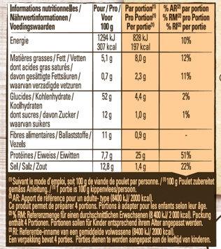 Papillotes Poulet et aux herbes de Provence - Voedingswaarden - fr